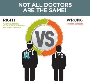 Not All Doctor's Are the Same…